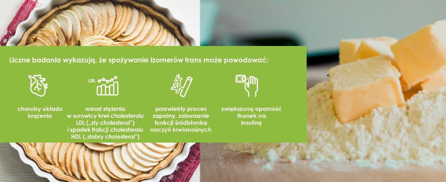 Uważaj na tłuszcze trans w swojej diecie!